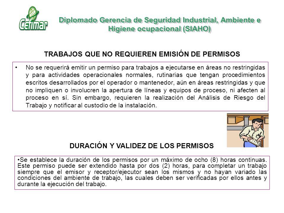 TRABAJOS QUE NO REQUIEREN EMISIÓN DE PERMISOS
