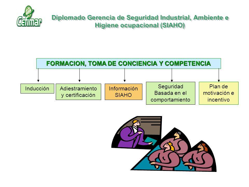 FORMACION, TOMA DE CONCIENCIA Y COMPETENCIA