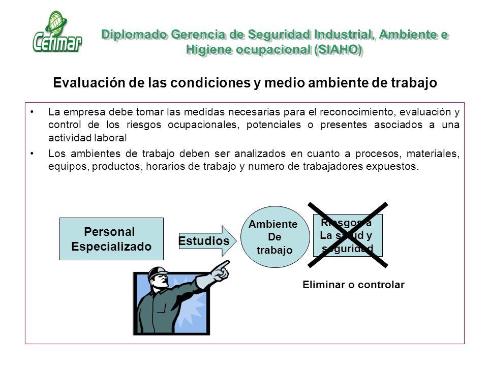 Evaluación de las condiciones y medio ambiente de trabajo