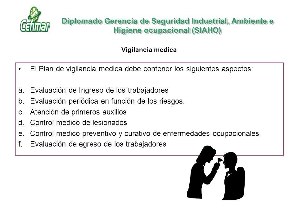 El Plan de vigilancia medica debe contener los siguientes aspectos: