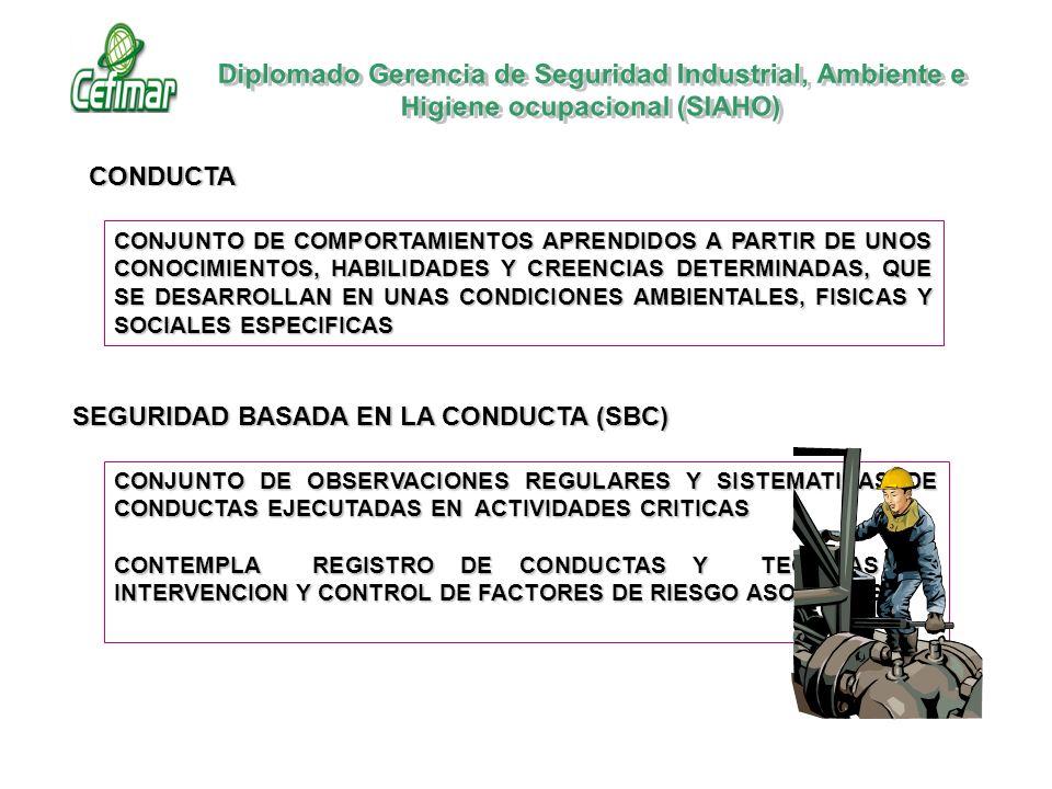SEGURIDAD BASADA EN LA CONDUCTA (SBC)