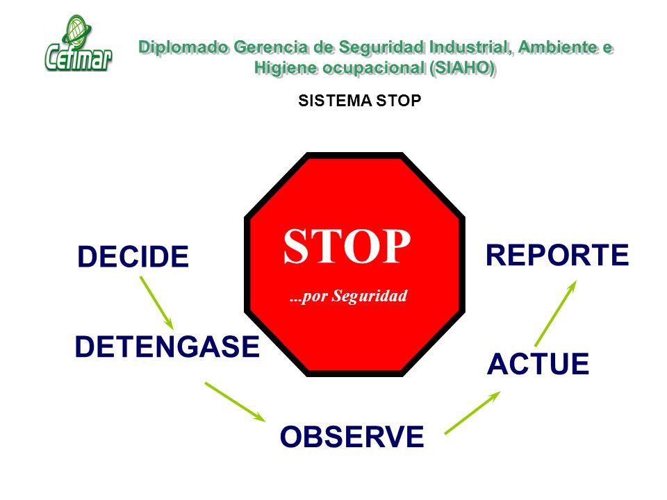 STOP DECIDE REPORTE DETENGASE ACTUE OBSERVE ...por Seguridad