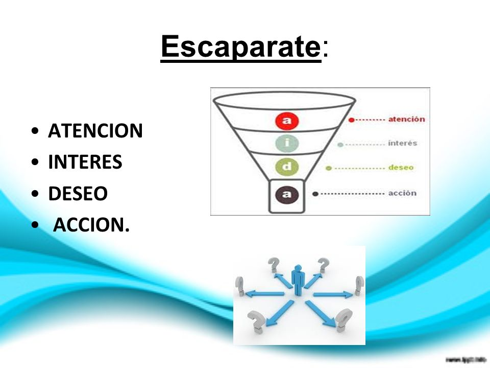 Escaparate: ATENCION INTERES DESEO ACCION.