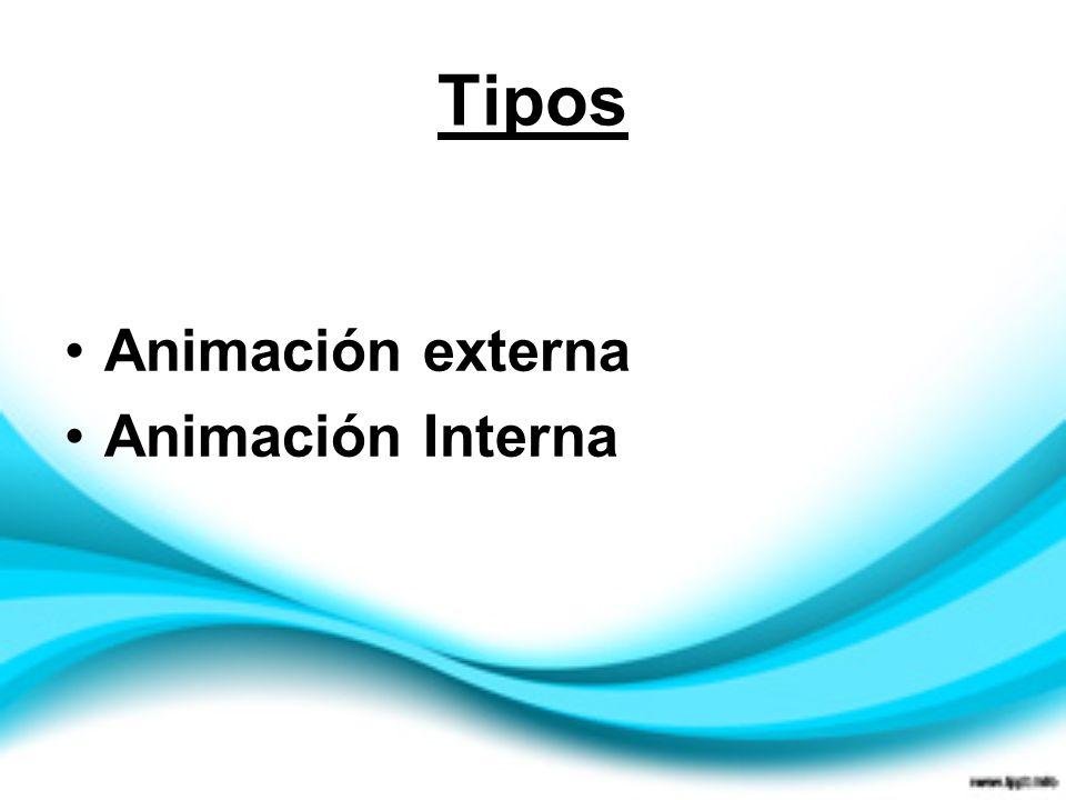Tipos Animación externa Animación Interna