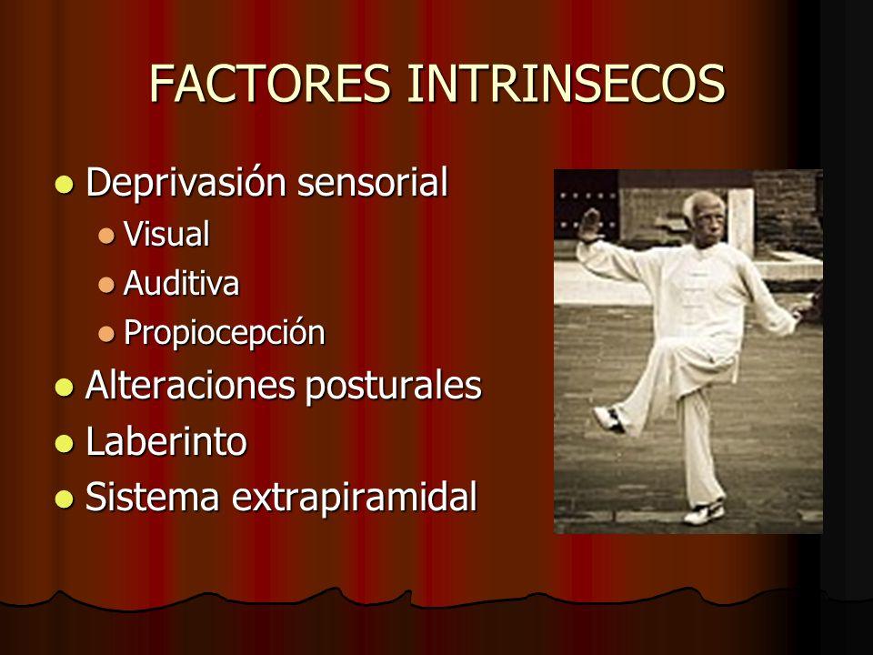 FACTORES INTRINSECOS Deprivasión sensorial Alteraciones posturales
