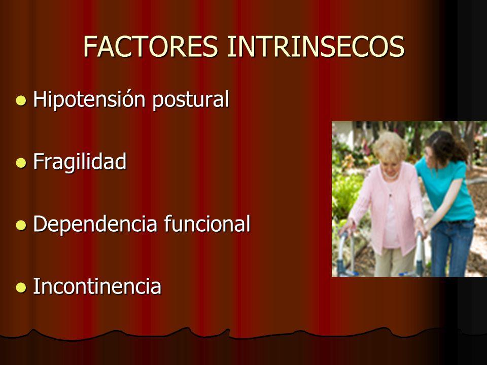 FACTORES INTRINSECOS Hipotensión postural Fragilidad