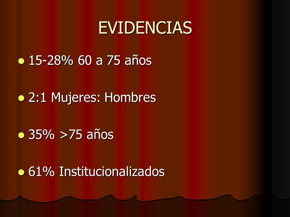 EVIDENCIAS 15-28% 60 a 75 años 2:1 Mujeres: Hombres 35% >75 años