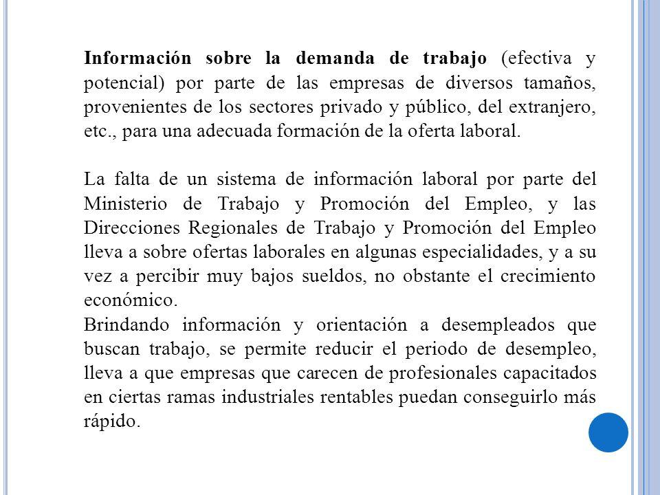 Información sobre la demanda de trabajo (efectiva y potencial) por parte de las empresas de diversos tamaños, provenientes de los sectores privado y público, del extranjero, etc., para una adecuada formación de la oferta laboral.