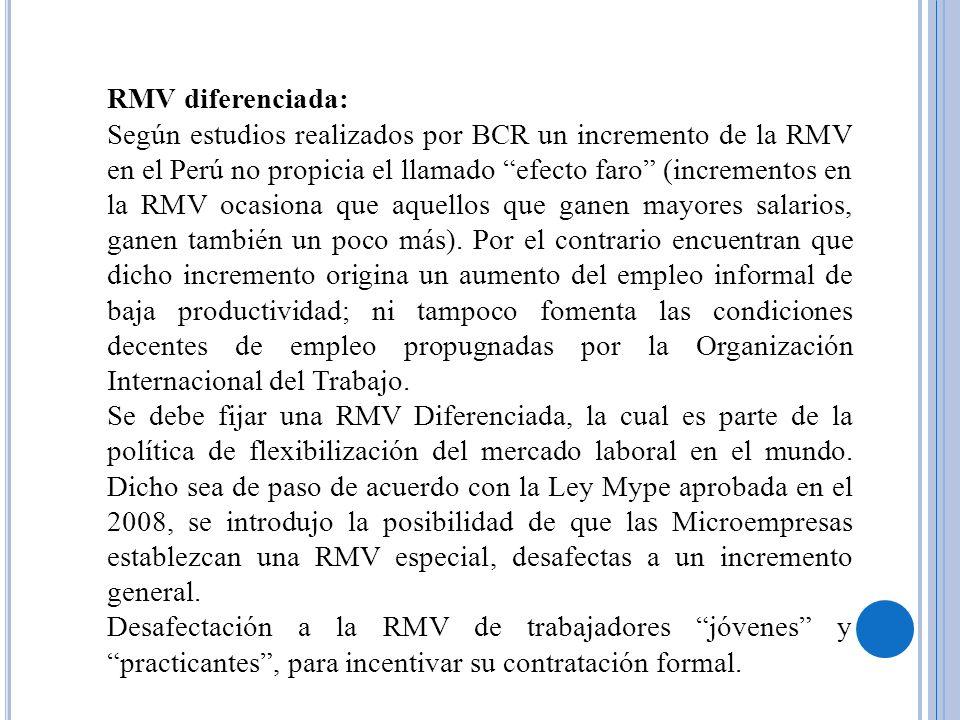 RMV diferenciada: