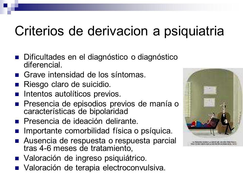 Criterios de derivacion a psiquiatria