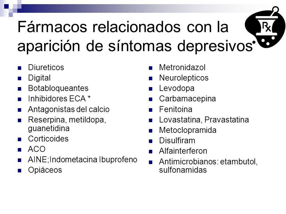 Fármacos relacionados con la aparición de síntomas depresivos