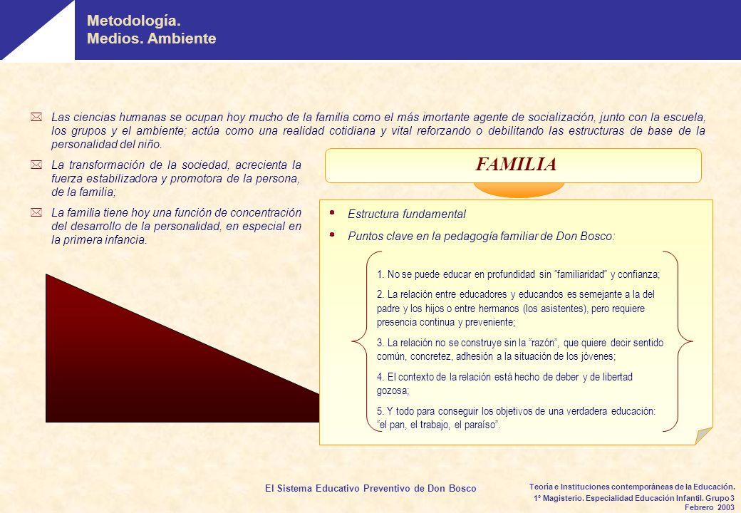 FAMILIA Metodología. Medios. Ambiente