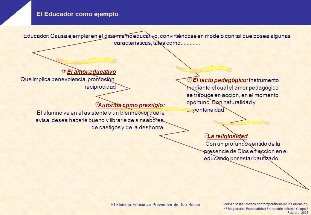 El Educador como ejemplo