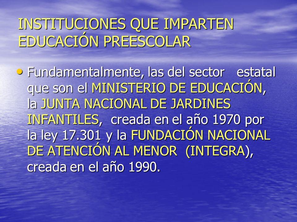 INSTITUCIONES QUE IMPARTEN EDUCACIÓN PREESCOLAR