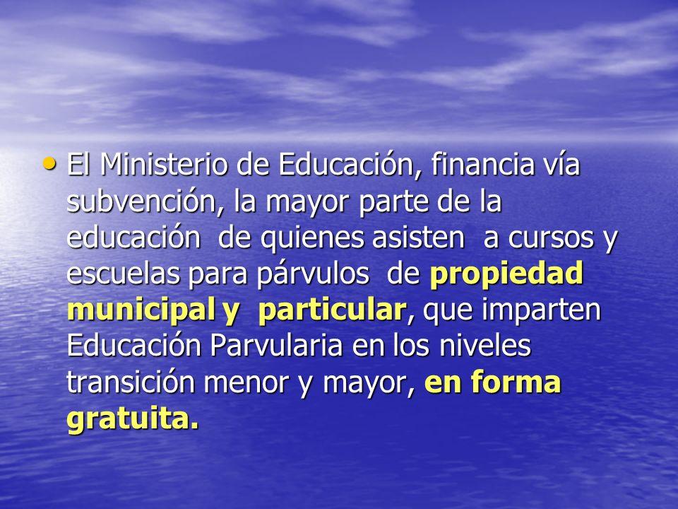 El Ministerio de Educación, financia vía subvención, la mayor parte de la educación de quienes asisten a cursos y escuelas para párvulos de propiedad municipal y particular, que imparten Educación Parvularia en los niveles transición menor y mayor, en forma gratuita.