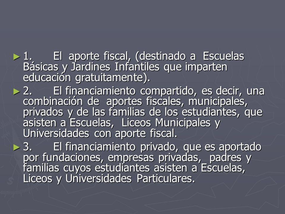 1. El aporte fiscal, (destinado a Escuelas Básicas y Jardines Infantiles que imparten educación gratuitamente).