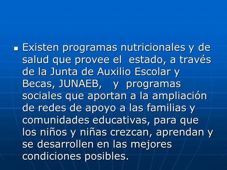 Existen programas nutricionales y de salud que provee el estado, a través de la Junta de Auxilio Escolar y Becas, JUNAEB, y programas sociales que aportan a la ampliación de redes de apoyo a las familias y comunidades educativas, para que los niños y niñas crezcan, aprendan y se desarrollen en las mejores condiciones posibles.