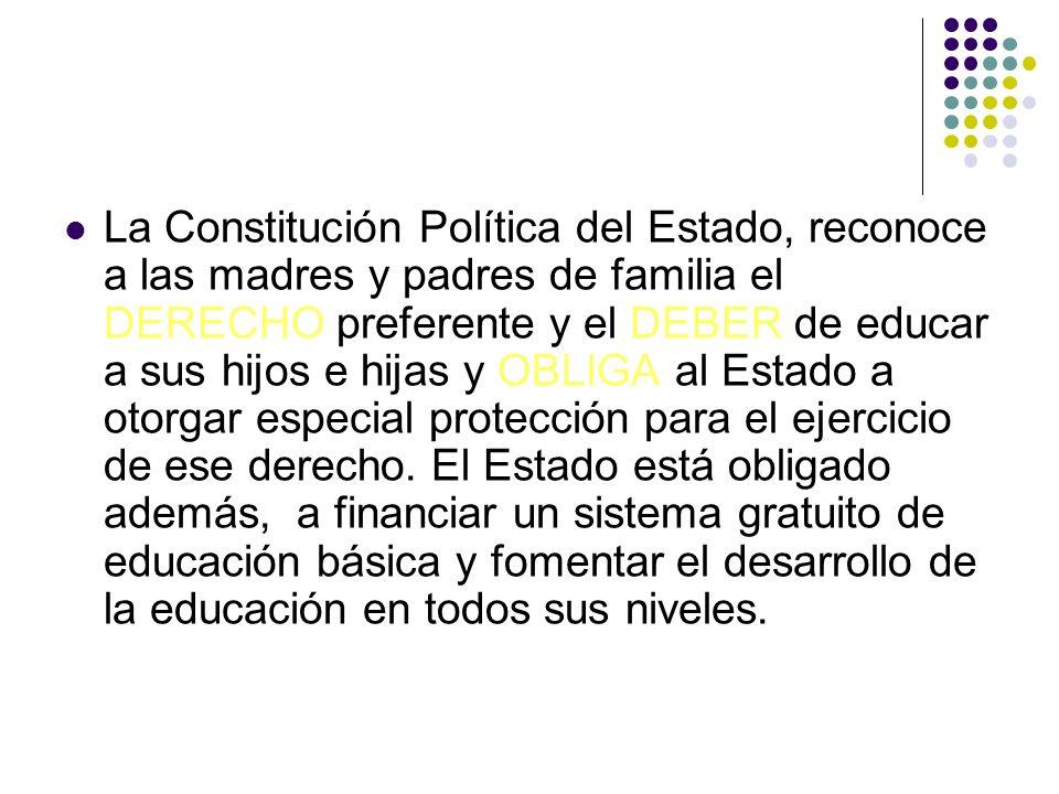 La Constitución Política del Estado, reconoce a las madres y padres de familia el DERECHO preferente y el DEBER de educar a sus hijos e hijas y OBLIGA al Estado a otorgar especial protección para el ejercicio de ese derecho.