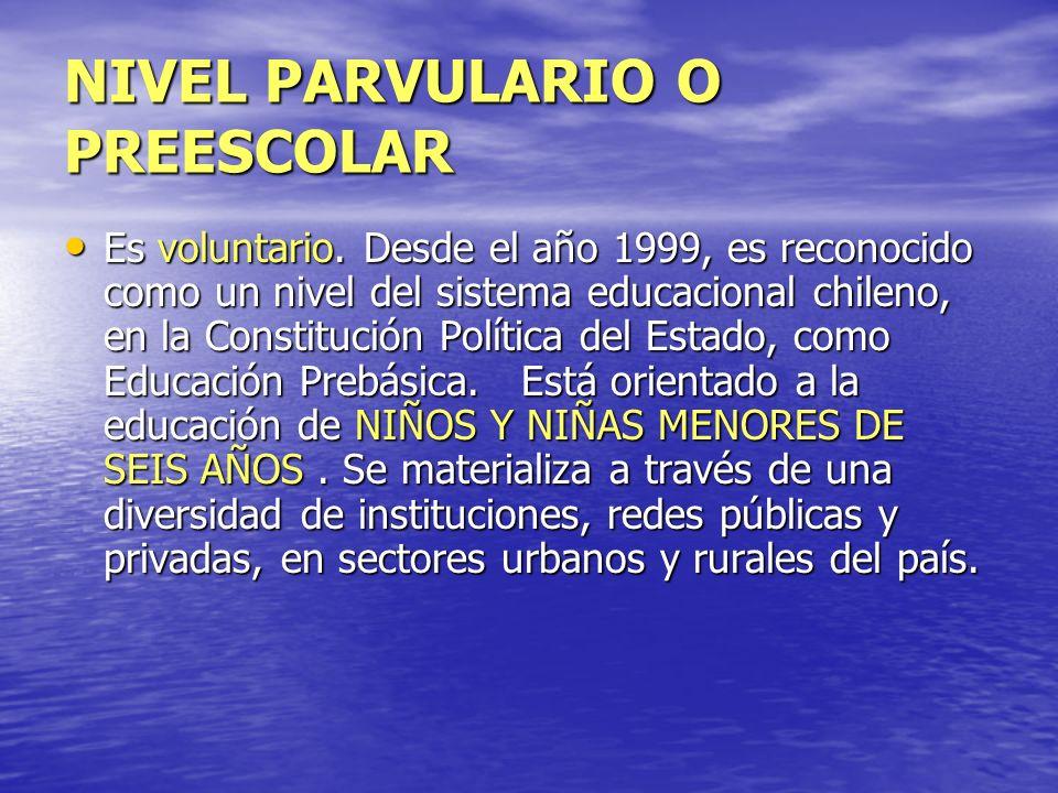 NIVEL PARVULARIO O PREESCOLAR