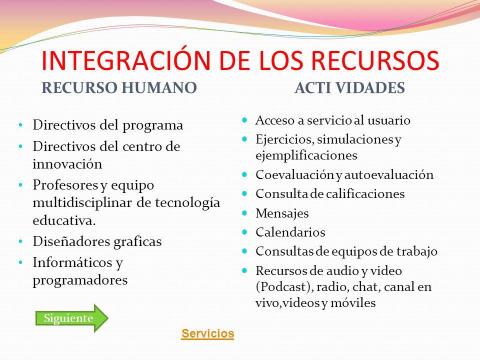 INTEGRACIÓN DE LOS RECURSOS