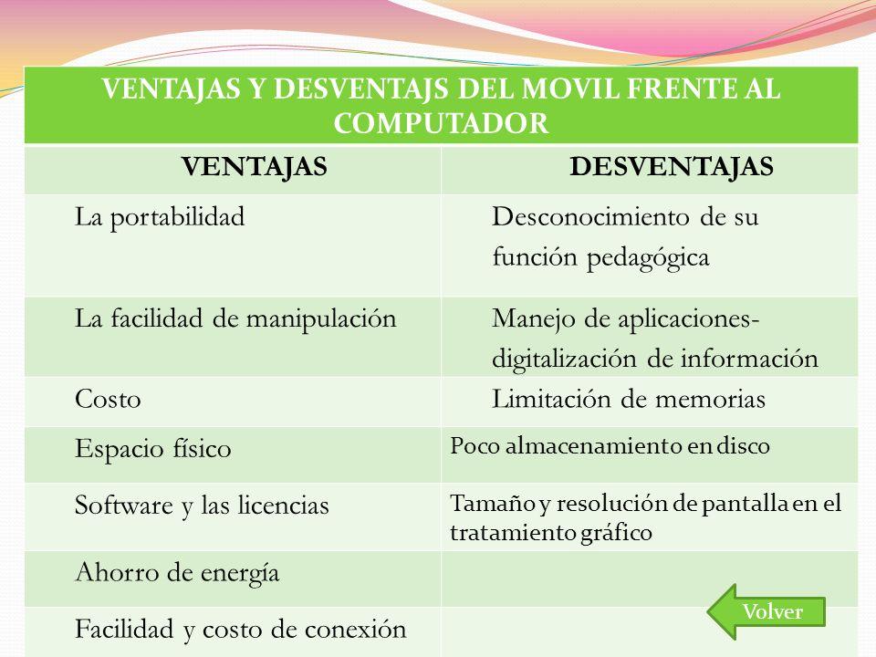 VENTAJAS Y DESVENTAJS DEL MOVIL FRENTE AL COMPUTADOR
