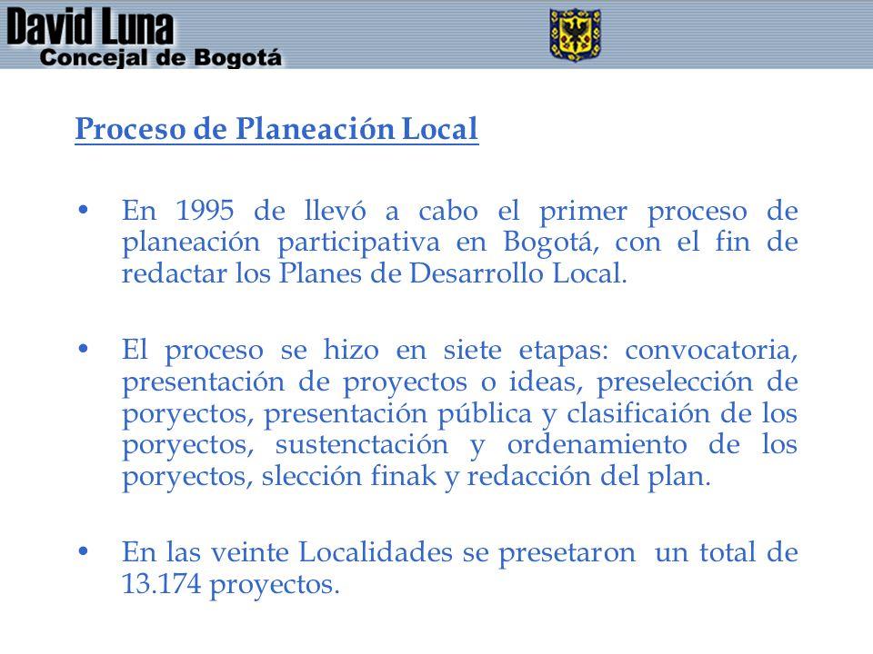 Proceso de Planeación Local
