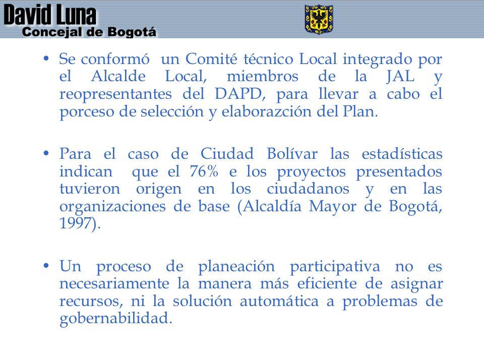 Se conformó un Comité técnico Local integrado por el Alcalde Local, miembros de la JAL y reopresentantes del DAPD, para llevar a cabo el porceso de selección y elaborazción del Plan.