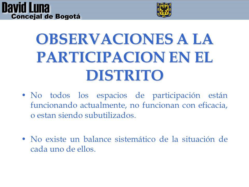 OBSERVACIONES A LA PARTICIPACION EN EL DISTRITO
