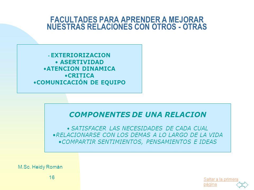 COMUNICACIÓN DE EQUIPO COMPONENTES DE UNA RELACION