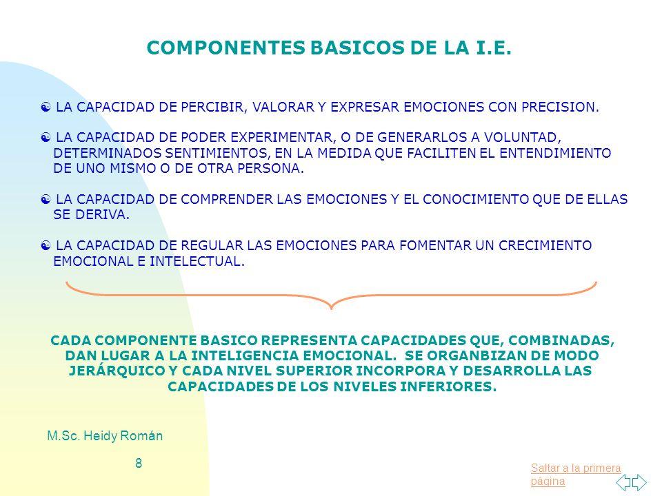 COMPONENTES BASICOS DE LA I.E.