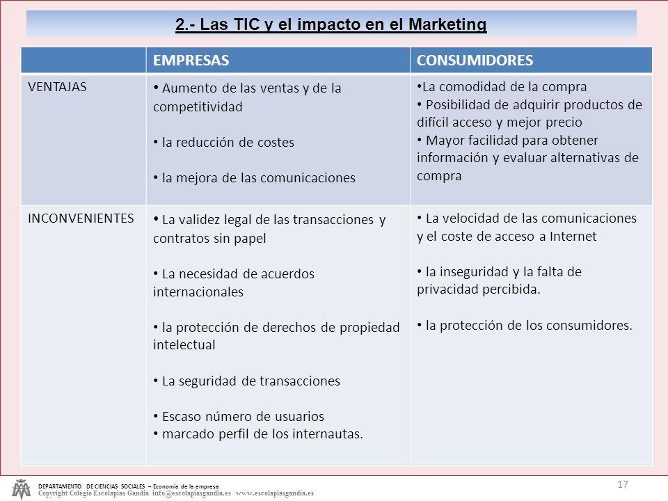 2.- Las TIC y el impacto en el Marketing
