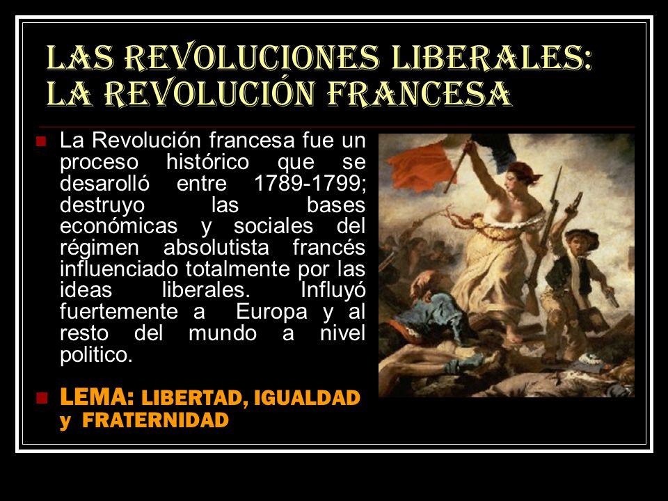Las revoluciones liberales: la revolución francesa