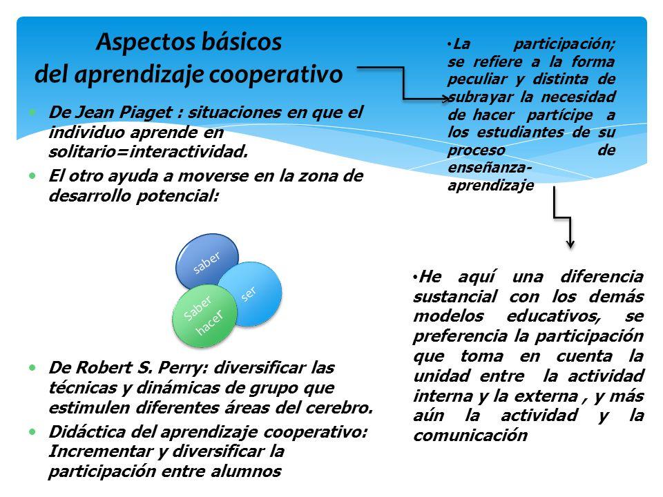 Aspectos básicos del aprendizaje cooperativo