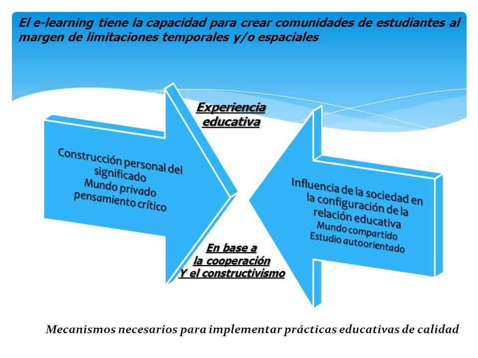 Experiencia educativa En base a la cooperación
