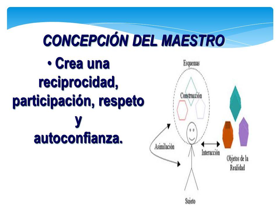 CONCEPCIÓN DEL MAESTRO Crea una reciprocidad, participación, respeto y