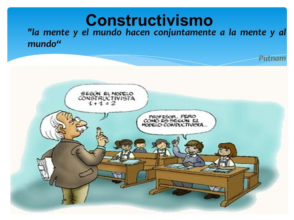 Constructivismo la mente y el mundo hacen conjuntamente a la mente y al mundo Putnam