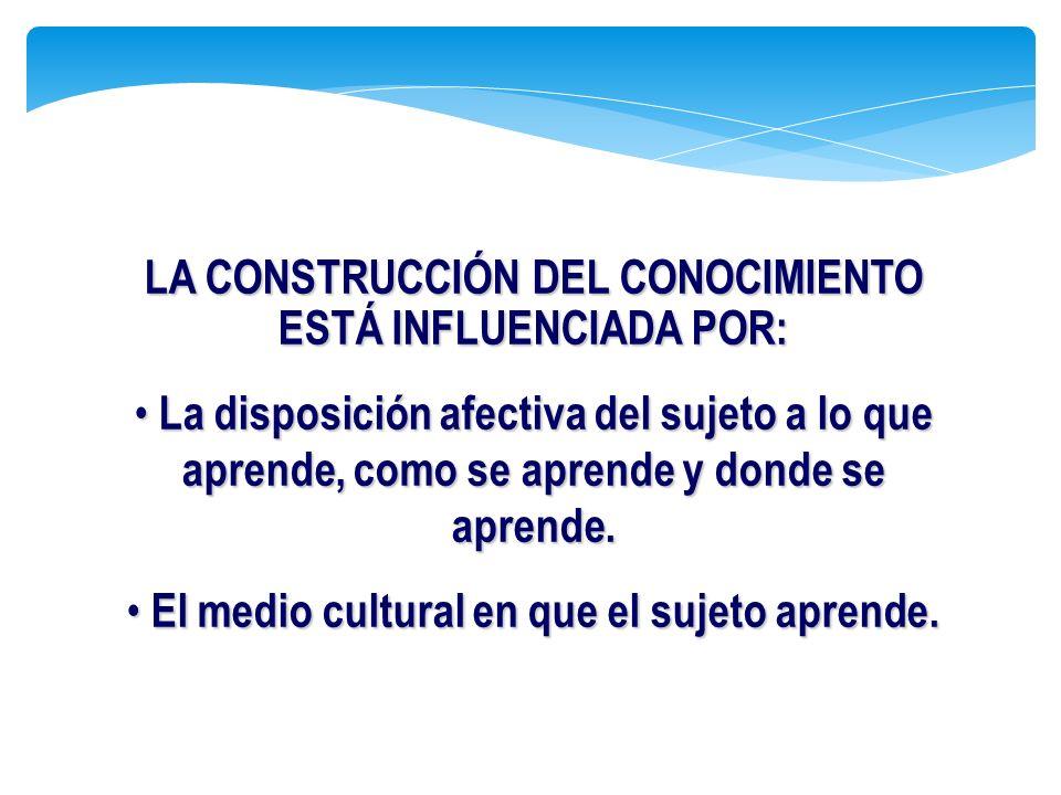 LA CONSTRUCCIÓN DEL CONOCIMIENTO ESTÁ INFLUENCIADA POR:
