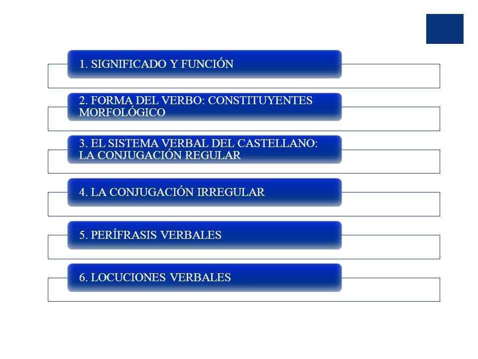 1. SIGNIFICADO Y FUNCIÓN 2. FORMA DEL VERBO: CONSTITUYENTES MORFOLÓGICO. 3. EL SISTEMA VERBAL DEL CASTELLANO: LA CONJUGACIÓN REGULAR.