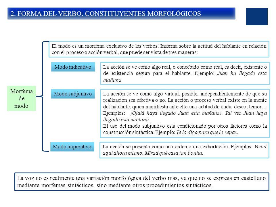 2. FORMA DEL VERBO: CONSTITUYENTES MORFOLÓGICOS