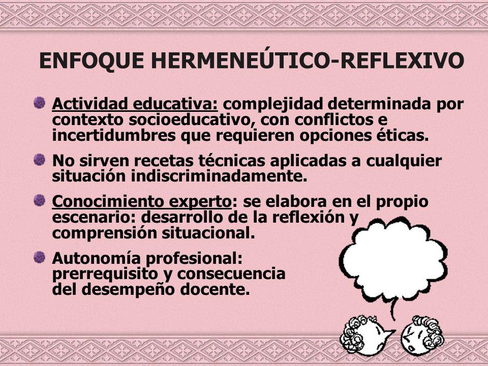 ENFOQUE HERMENEÚTICO-REFLEXIVO