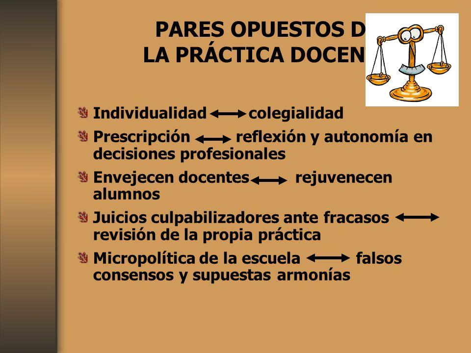 PARES OPUESTOS DE LA PRÁCTICA DOCENTE