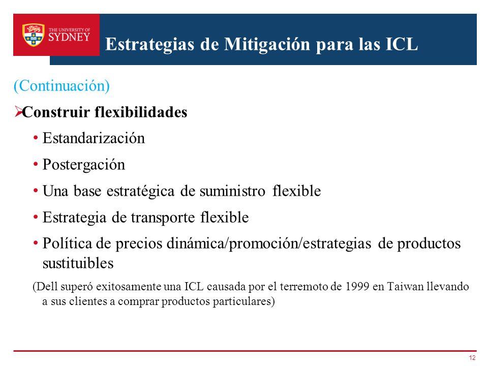 Estrategias de Mitigación para las ICL