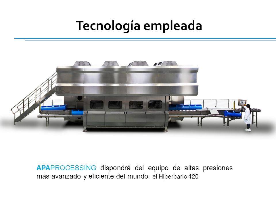 Tecnología empleadaAPAPROCESSING dispondrá del equipo de altas presiones más avanzado y eficiente del mundo: el Hiperbaric 420.