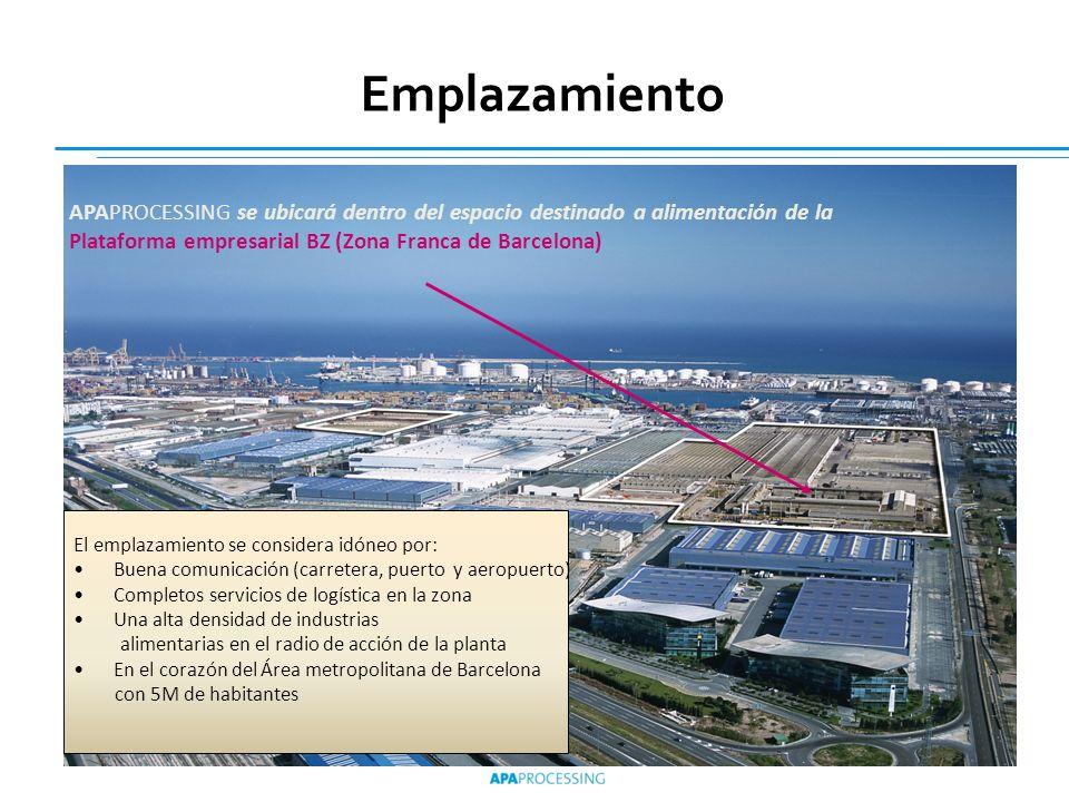 EmplazamientoAPAPROCESSING se ubicará dentro del espacio destinado a alimentación de la Plataforma empresarial BZ (Zona Franca de Barcelona)