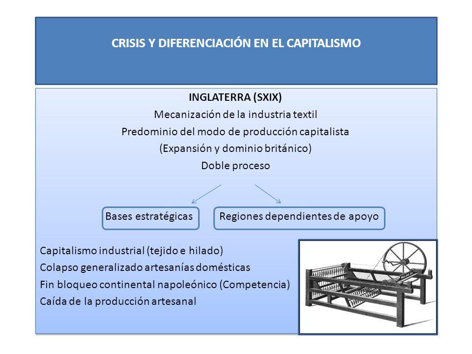 CRISIS Y DIFERENCIACIÓN EN EL CAPITALISMO