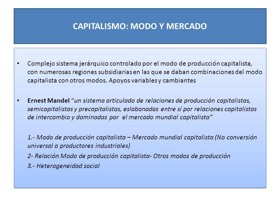 CAPITALISMO: MODO Y MERCADO