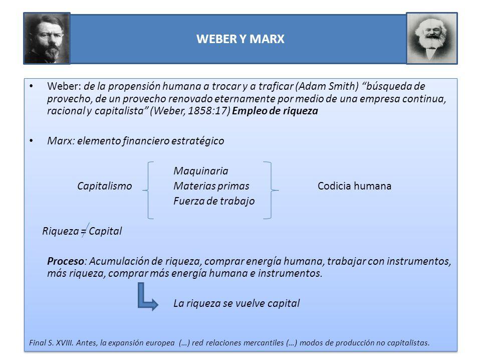 WEBER Y MARX