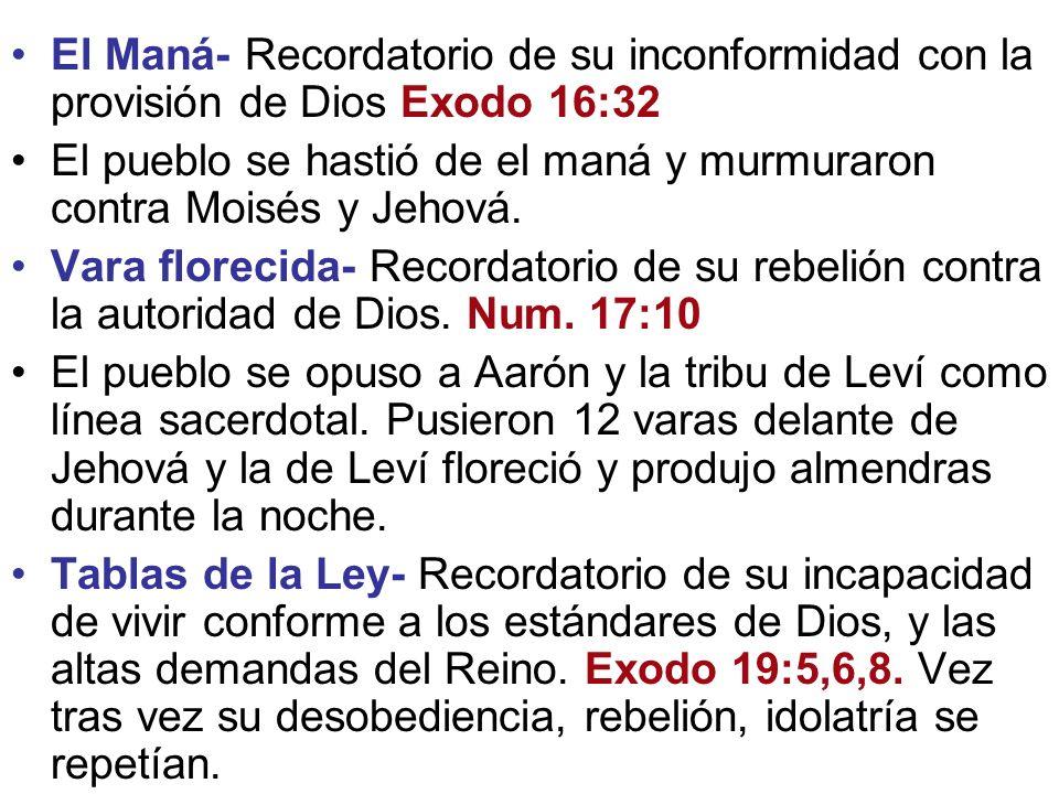 El Maná- Recordatorio de su inconformidad con la provisión de Dios Exodo 16:32