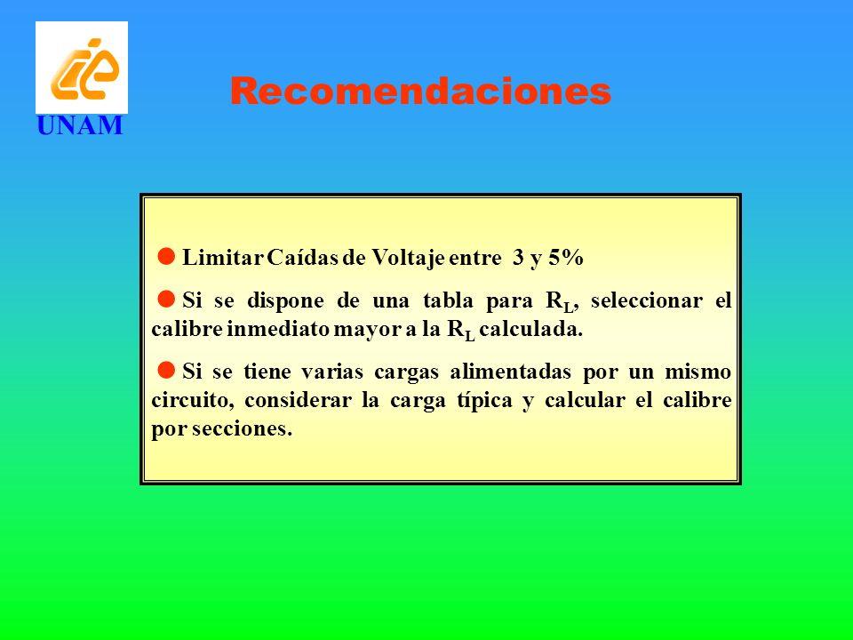 Recomendaciones UNAM Limitar Caídas de Voltaje entre 3 y 5%