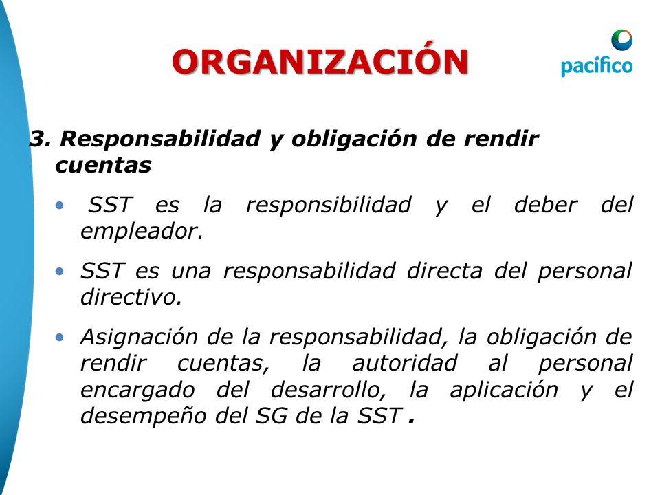 ORGANIZACIÓN 3. Responsabilidad y obligación de rendir cuentas